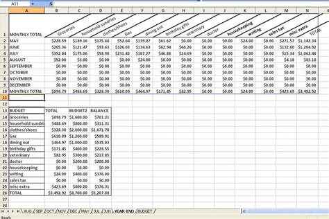 Household Budgeting Spreadsheet by Budgeting Spreadsheet To Manage Household Expenses