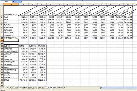 budgeting spreadsheet hallee  homemaker budget