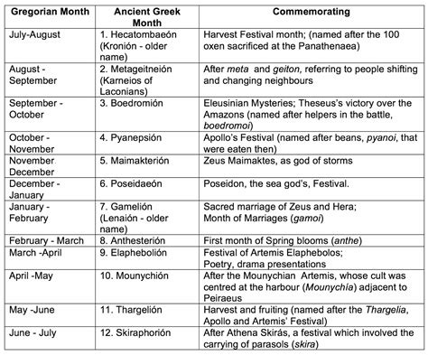 Ancient Calendar Intelliblog The Ancient Calendar