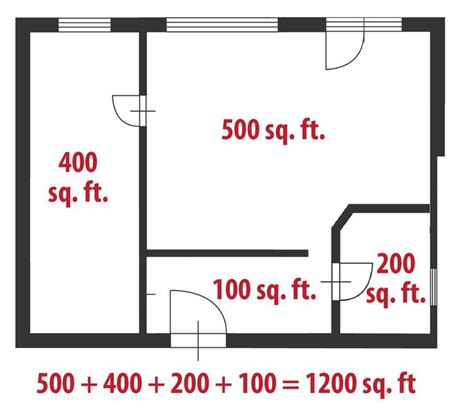 how big is a square foot how to calculate square feet for a home realtor com 174