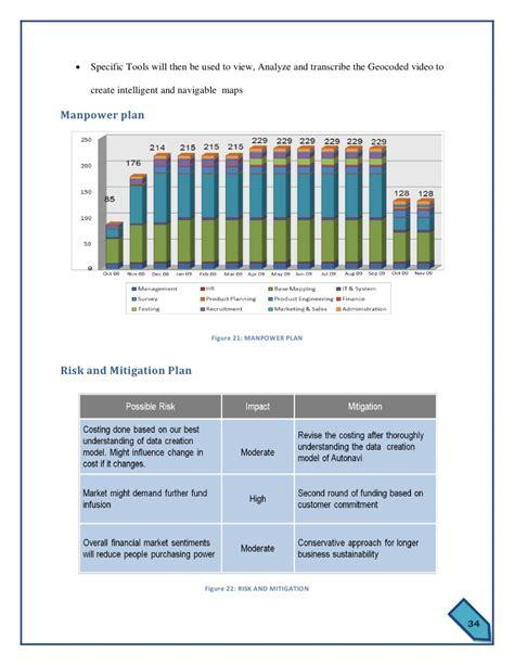 Mba Internship Report On Marketing by Mba Internship Report Customer Awareness And Market