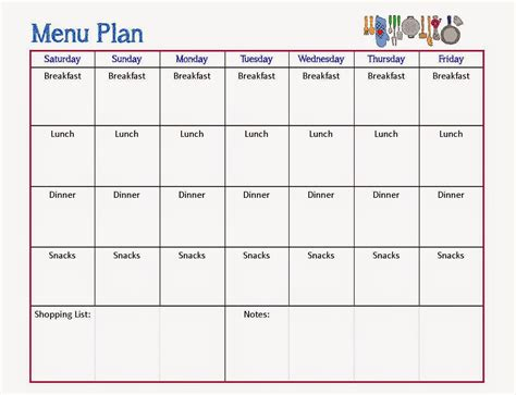 food planning template image gallery meal planning chart