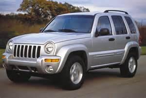 jeep liberty limited motoburg