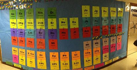 printable periodic table of the bible periodic table of the bible items needed butcher paper