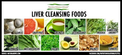 How To Detox Liver Regimen by Category The Best Way For Alcoholic Fatty Liver