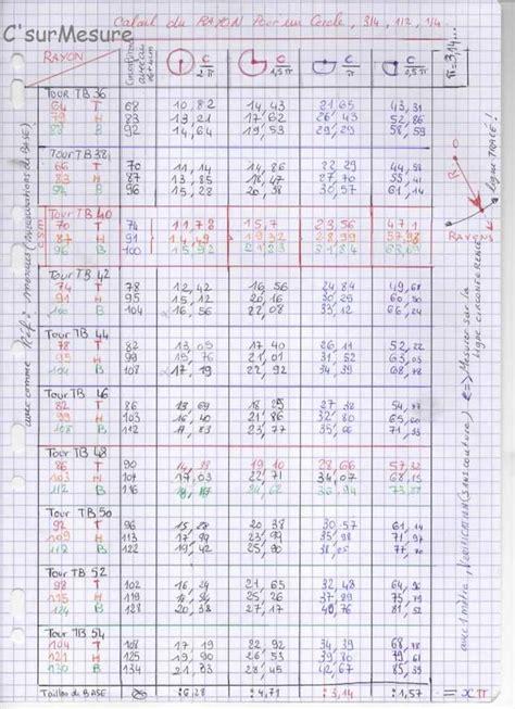 pattern analysis in tableau tableau de calcul du rayon pour un cercle un 3 4 un 1 2