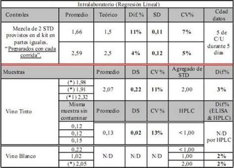 inhibidor enzimatico tipos inhibidor enzimatico no competitivo 28 images d libro laboratorio clinico y la funcion