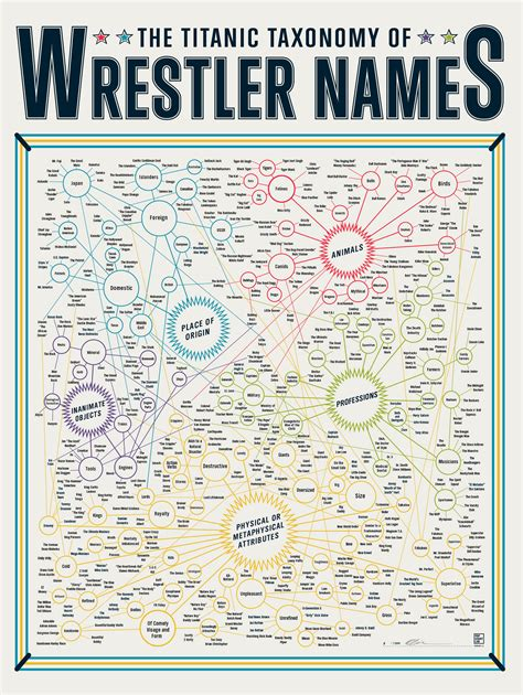 wwe themes names infographic of the day the wacky themes in wrestler names