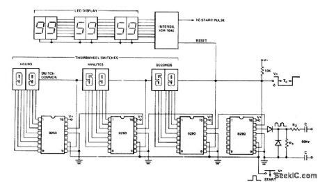 programmable pull up resistor quartus programmable pull up resistor 28 images fpga board dev 8 111021 png 22 i o特性