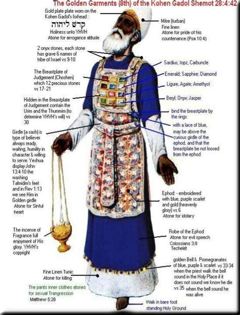 Wedding Garments In Bible Days by 1000 Images About School History Priesthood On