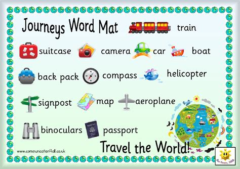 Word Mat by Journeys