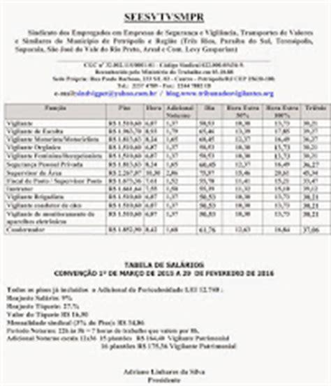 tabela salarial vigilante pe 2016 sindicato dos vigilantes