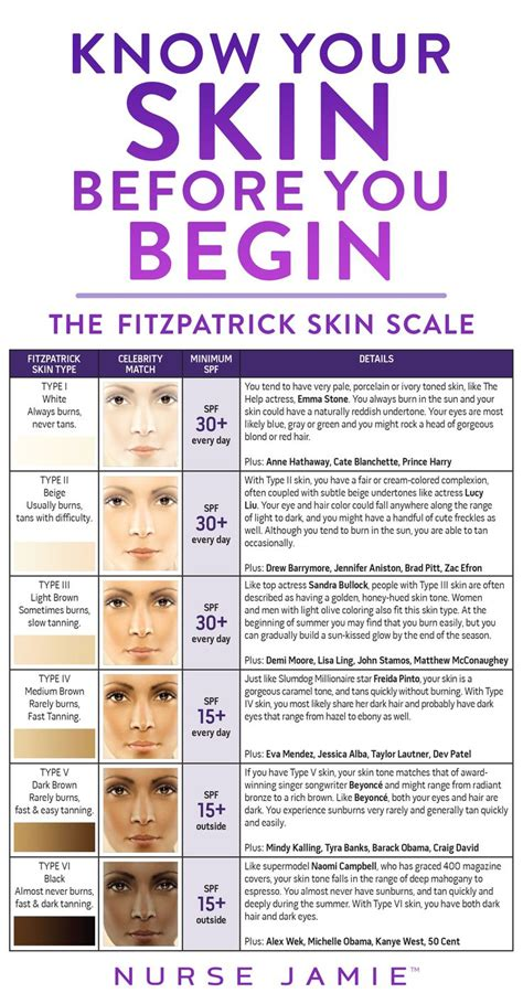 uv light treatment for skin conditions 9 best images about fitzpatrick scale on pinterest