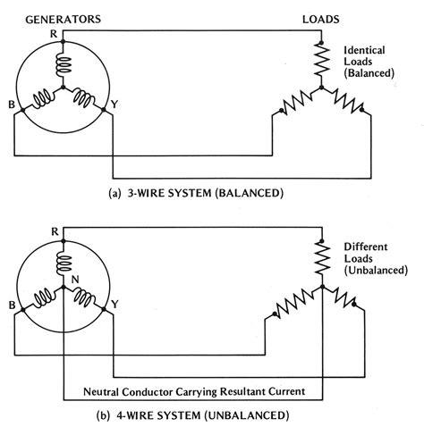 rtd wiring diagram 3 wire 3 wire rtd wiring diagram new wiring diagram 2018