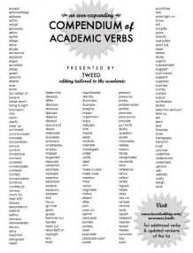 academic verbs tweed academic editing tweed editing
