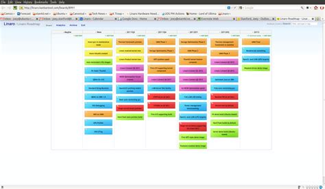 kanban card excel template best photos of kanban excel template excel kanban board