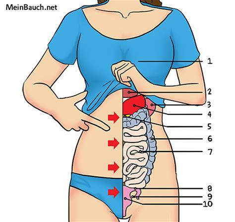 schmerzen in der linken brust beim liegen warnung bauchschmerzen rechts symptome und ursachen