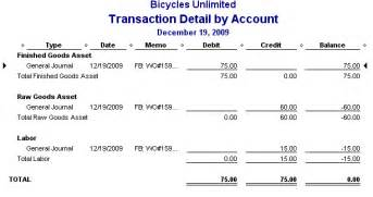 Accounting Entries In Letter Of Credit Credits And Debits T Accounts