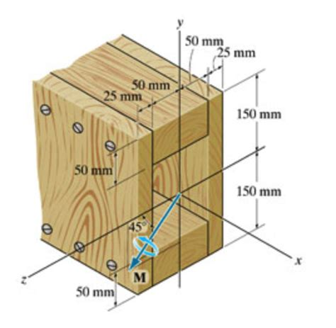 wood box beam mibhouse com solved the wood used for the box beam has an allowable be