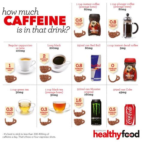 Msg Caffeine Detox Time by It Perks You Up In The Morning Gives You A Boost To Meet