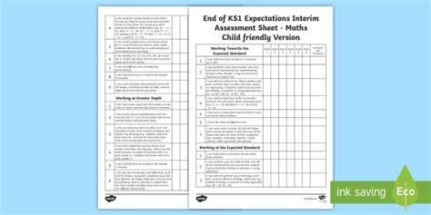 end of ks1 expectations interim assessment tracking sheet