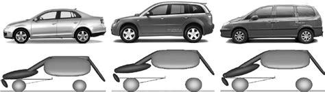 Car Types Mpv by Types Of Cars Sedan Suv Mpv Scientific Diagram