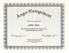 what is management skills training anger management