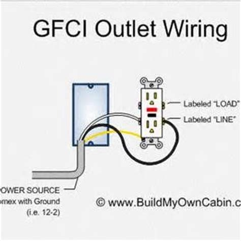 outlet wiring 20 correct 28 images help me debug loss