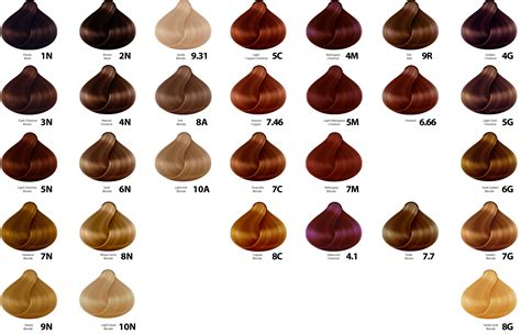 naturtint permanent hair color naturtint color chart best naturtint hair color products