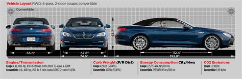Car Dimensions In Feet by 28 Car Dimensions In Feet The Average Size
