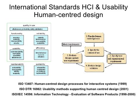 design guidelines in hci using user centered design from a gender perspective in3