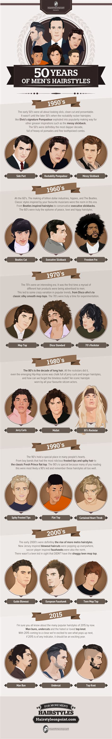Evolution Of Hairstyles by How S Hair Has Changed In 50 Years Business Insider