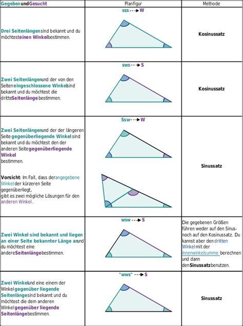 wann benutze ich sinus cosinus und tangens l 246 sungsstrategien f 252 r sinus und kosinussatz bettermarks