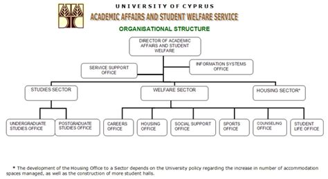 help desk organizational structure service desk organizational chart pictures to pin on