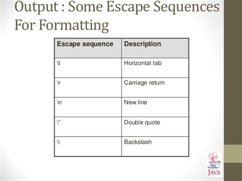 Escape Sequences Quot N T R Java introduction to java programming part 1