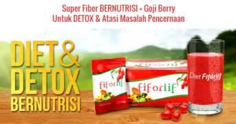fiforlif boyke fiforlif di denpasar 2017 apotik foredigel apotik ladyfem apotik tisu majakani apotik