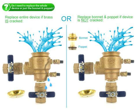 sprinkler system backflow preventer diagram febco 765 repair parts sprinkler warehouse