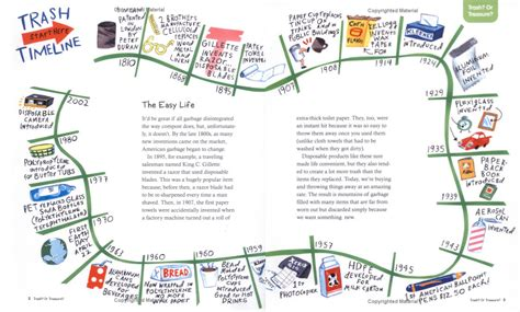 timeline book report exles the ultimate book report miss musings