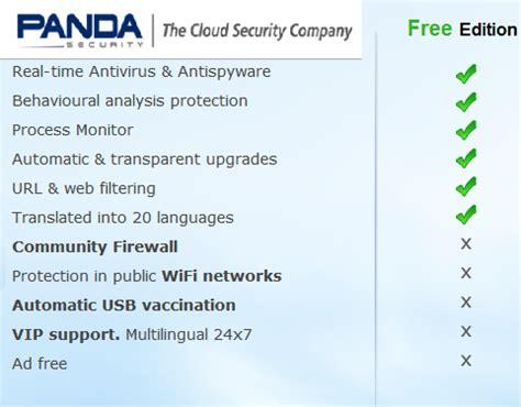 panda cloud antivirus full version free download free download panda cloud antivirus pro 2013 application