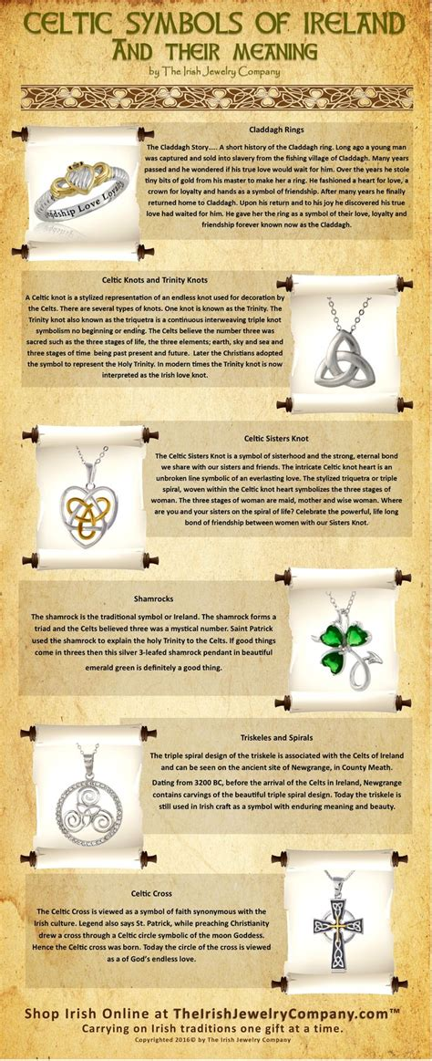 25 best ideas about celtic on celtic 25 best ideas about celtic symbols and meanings on