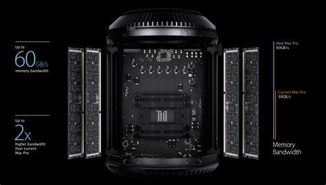 Home Designer Pro 2014 Review by Mac Pro 2013 Test Review Apfellike
