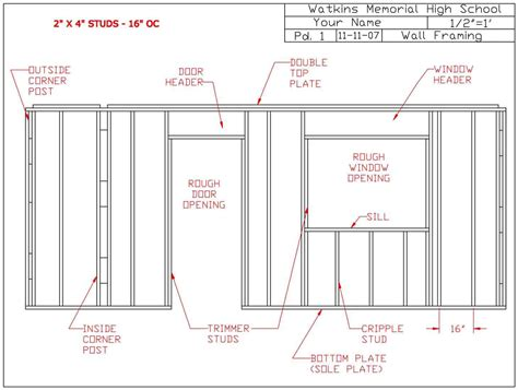 house layout terminology house framing terms house plan 2017