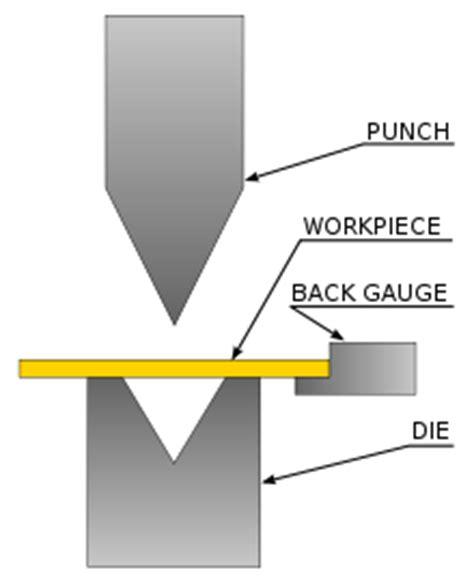 press layout wikipedia bending metalworking wikipedia