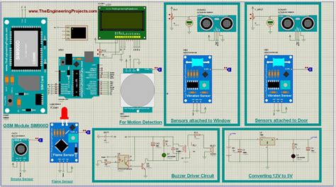 gsm based home security system project using