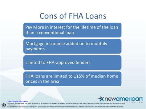 conventional loan house condition requirements fha loan pros cons