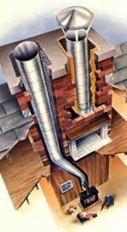Chimney liners fireplaces wood stoves amp inserts