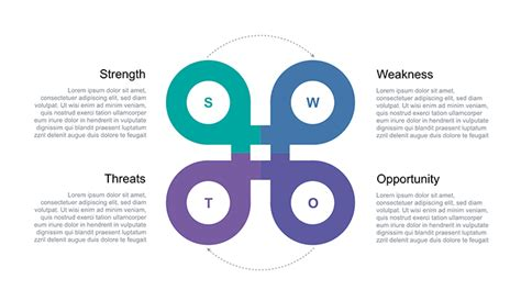 Professional Template For A Swot Analysis Free Download Now Keynote Study Template
