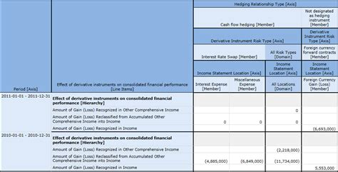 us gaap financial statements template templates us gaap 2017 05 07