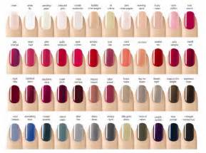 opi color chart sensationail color chart 2013 fashion nailed it