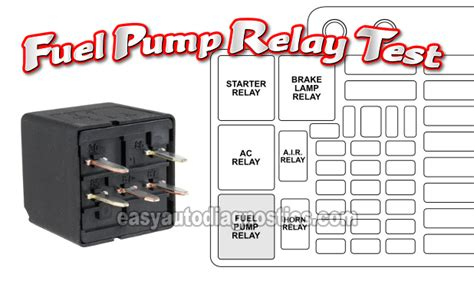 how test fuel pump relay on a 1995 mitsubishi galant service manual how to check fuel relay on a 1999 suzuki grand vitara 1999 hyundai accent was